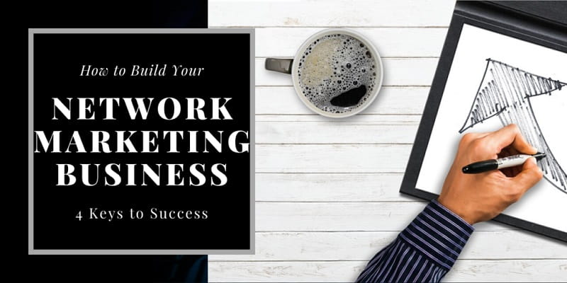"""A man at a white coffee table with a black coffee, drawing an arrow, next to the words """"how to build your network marketing business""""."""